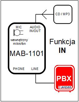 MAB funkcje in.png