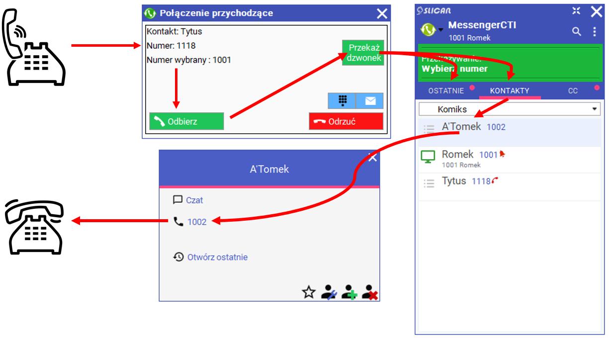 MessengerCTI.Desktop 1 03 - przekazywanie bez awizowania.png