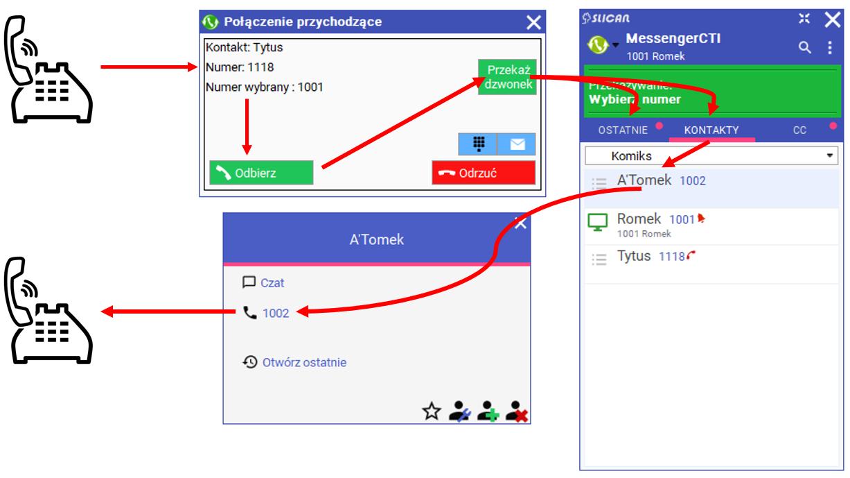 MessengerCTI.Desktop 1 03 - przekazywanie z awizowaniem.png