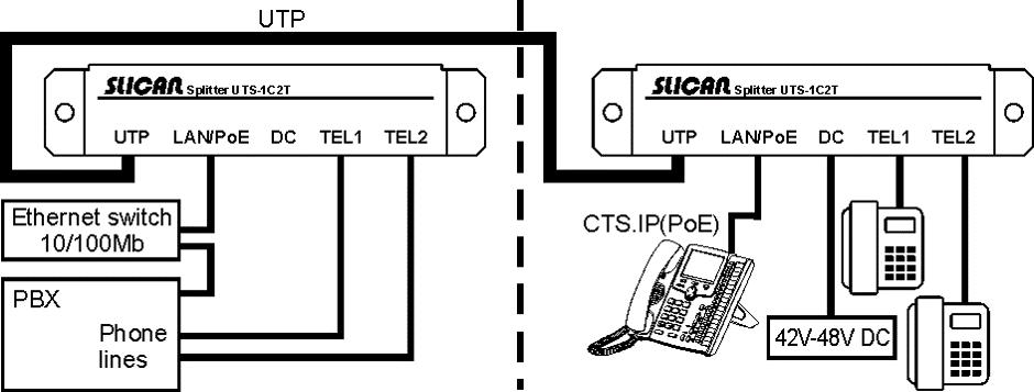 UTS - 1C2T - telefon.png