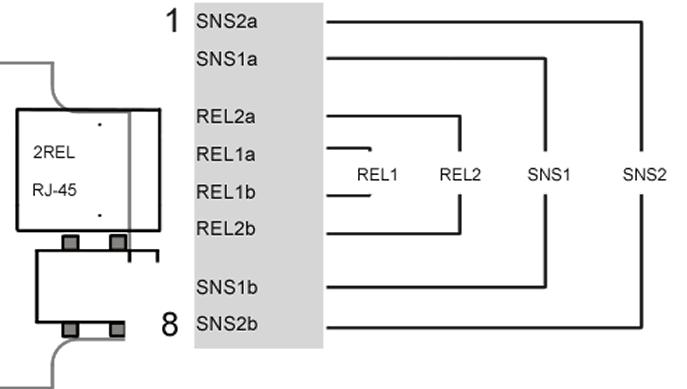 MSB Rozpiska zacisków RJ45.png
