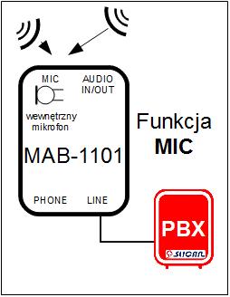 MAB funkcje mic.png