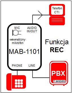 MAB funkcje rec.png