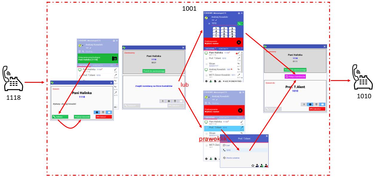 MessengerCTI.Desktop 1 07 - przekazywanie z awizowaniem.png