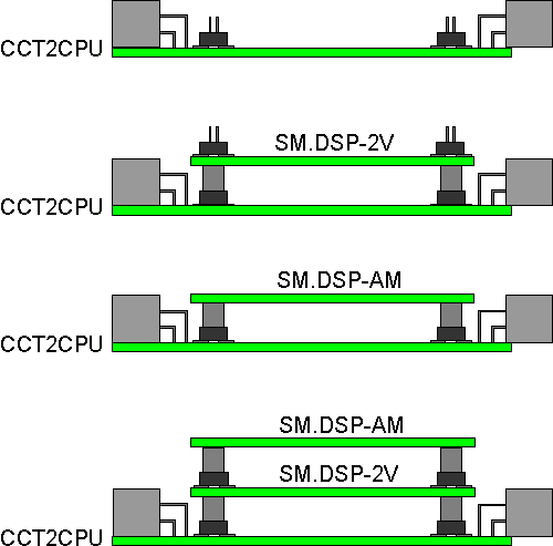 Sterownik CCT2CPU moduly.png