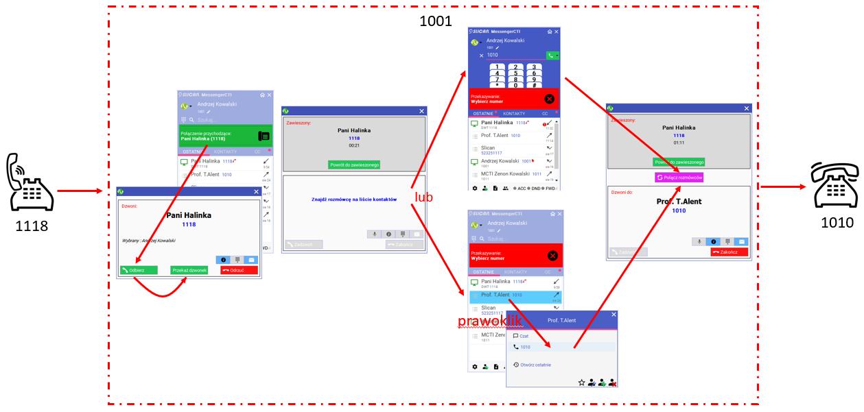 MessengerCTI.Desktop 1 07 - przekazywanie bez awizowania.png