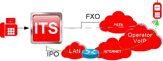 Konfiguracja IPO.png