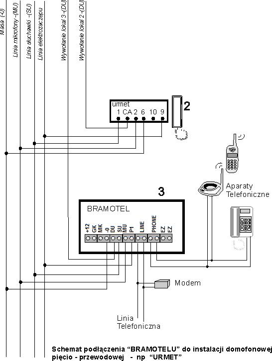 Io bramotel instalacja 5 przewodów.png